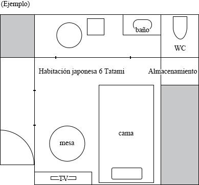 Plano de habitaciones(prohibido fumar)